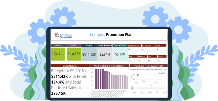 compass promotion plan Dashboard