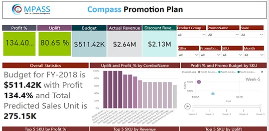 Compass promotion plan image
