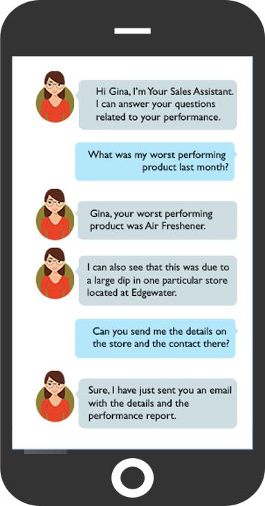 sales-bots