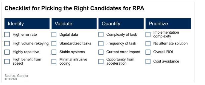 Rpa Best Practices