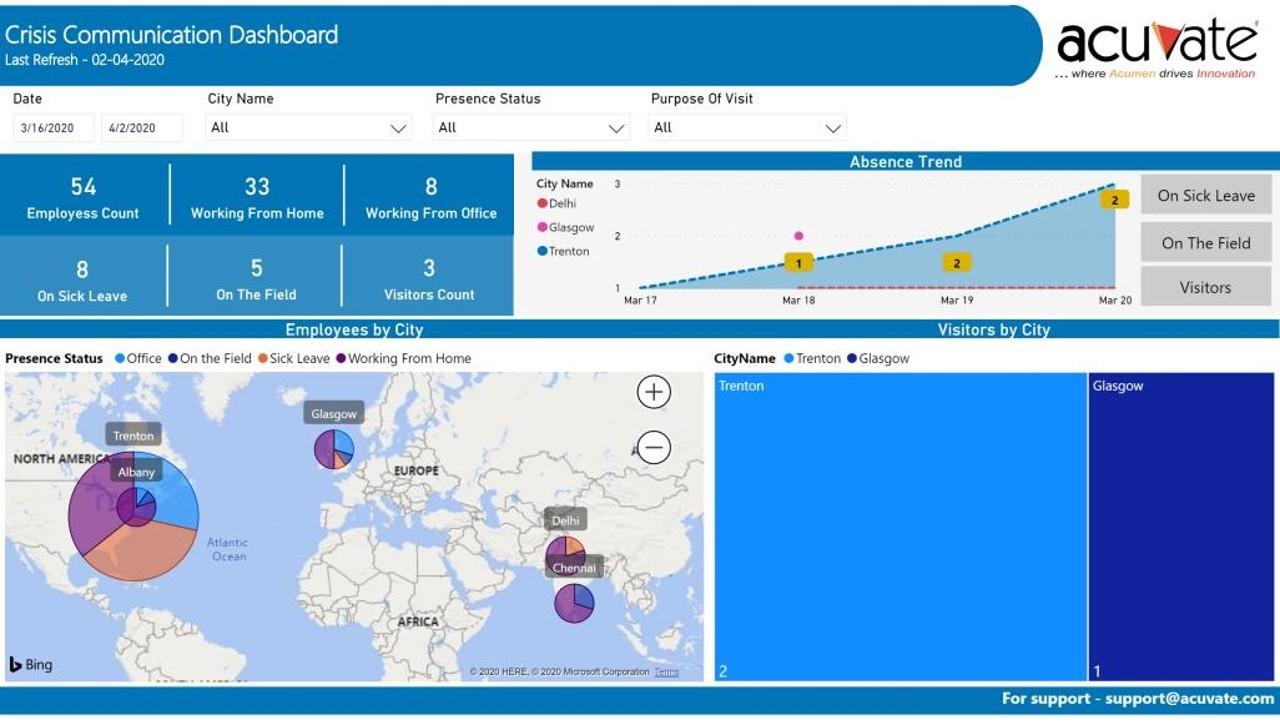 Crisis Communication App Dashboard